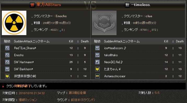cw記録2