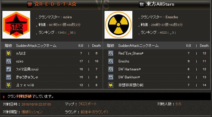 cw記録3