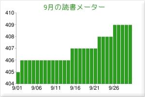 2011/09読書メーター