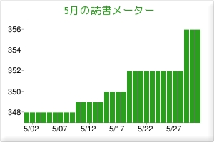 2011/05読書メーター