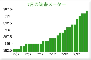 2011/07読書メーター