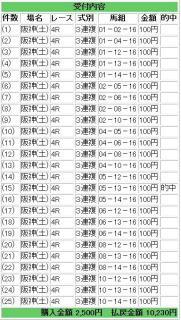 20111001阪神4R