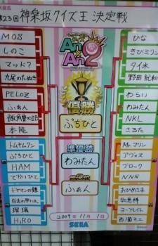 091101_kagura23result.jpg