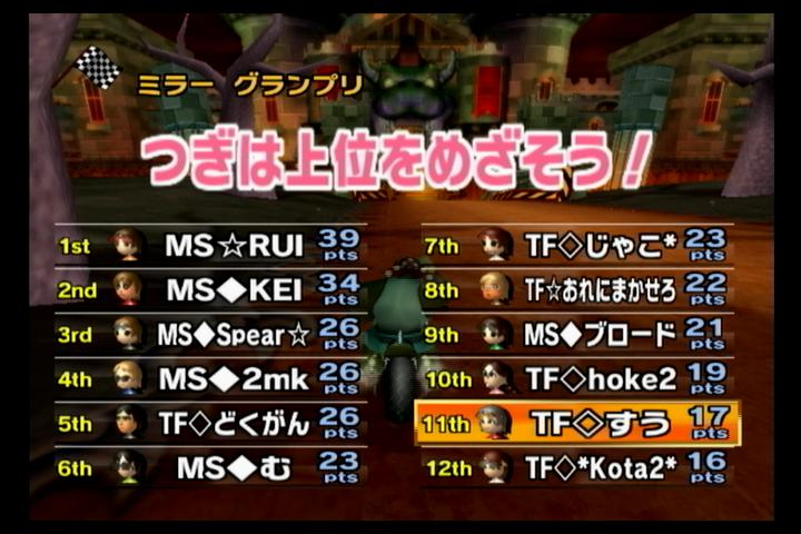 11-08-14 MS 2GP