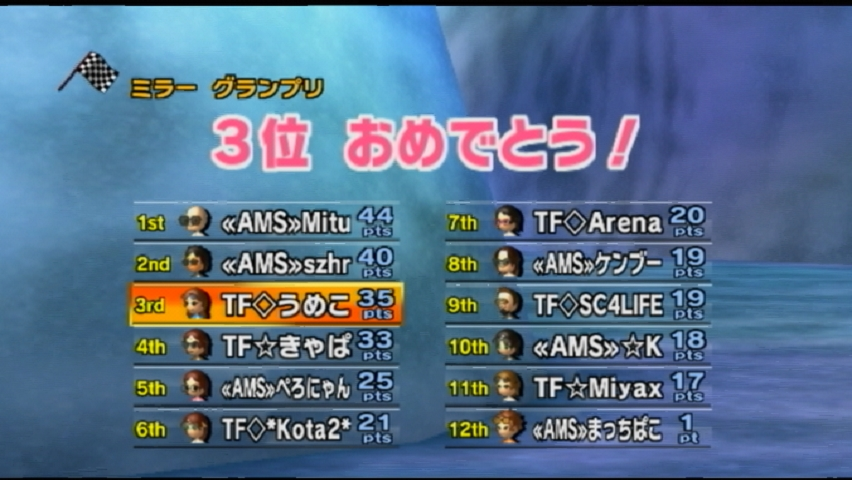 11/09/10 AMS 3GP