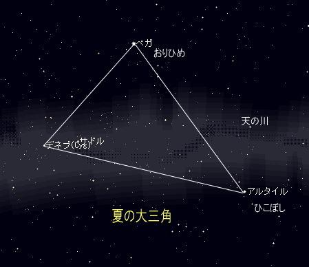 2010 7 7 七夕まつり星図2