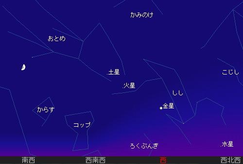 2010 7 18 水星・金星・火星・土星の並びと上弦の月星図1