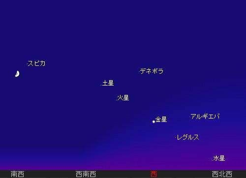 2010 7 18 水星・金星・火星・土星の並びと上弦の月星図2