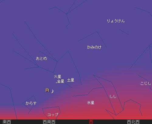 2010 8 13 夕空の糸月と惑星の星図1
