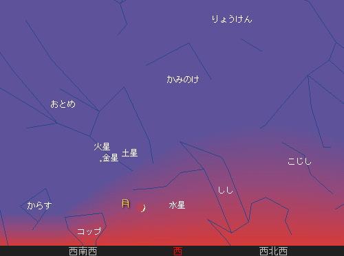 2010 8 13 夕空の糸月と惑星の接近星図3 12日