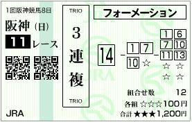 2010 阪神大賞典