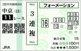 2010 高松宮記念