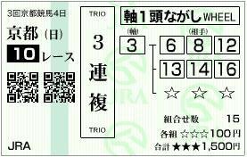 2010 天皇賞(春)