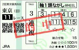 2010 NHKマイルC 三連複