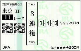 2010 NHKマイルC 三連複ハズレ