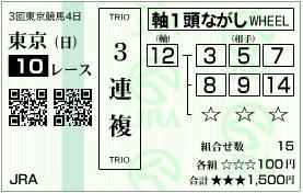 2010 日本ダービー
