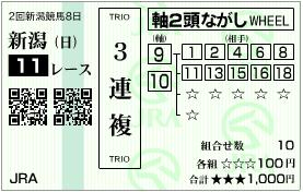 2010 関屋記念1