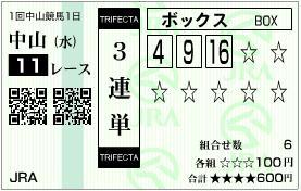 2011 中山金杯 3連単