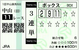 2011 京成杯 3連単