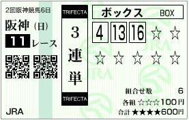 2011 桜花賞 3連単
