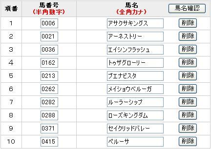 2011 宝塚記念ファン投票