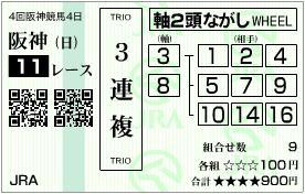 2011 宝塚記念 3連複