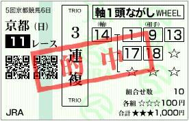 2011 菊花賞 3連複