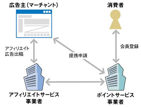 yami03_zu01.jpg
