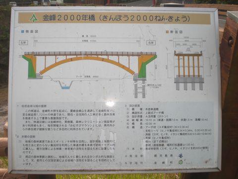 橋の説明!  φ(゚Д゚ )フムフム…