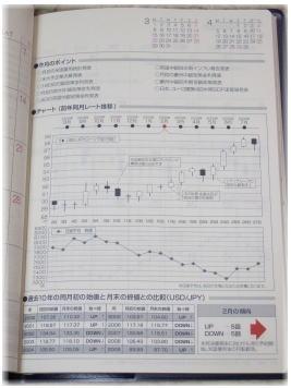 2010年手帳の中2