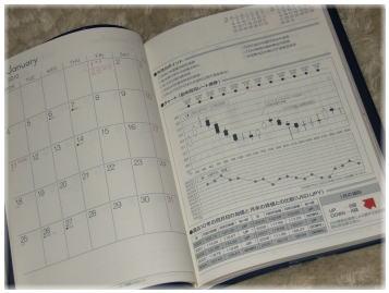 2010年手帳の中
