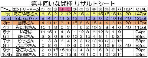 10m29inaba-6.jpg