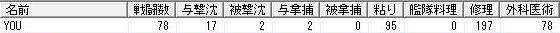 10.26 大海戦脳筋2