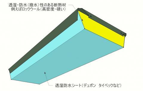 ヨーラコンポスト3D-02