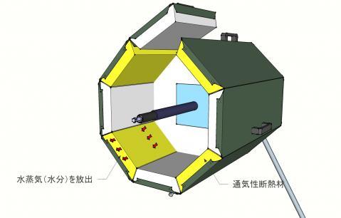 ヨーラコンポスト3D-03