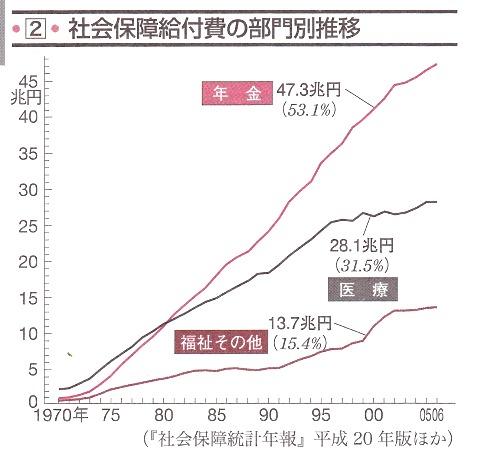社会保障費.jpg
