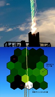 lightning-x-rayed-test_30679_big.jpg