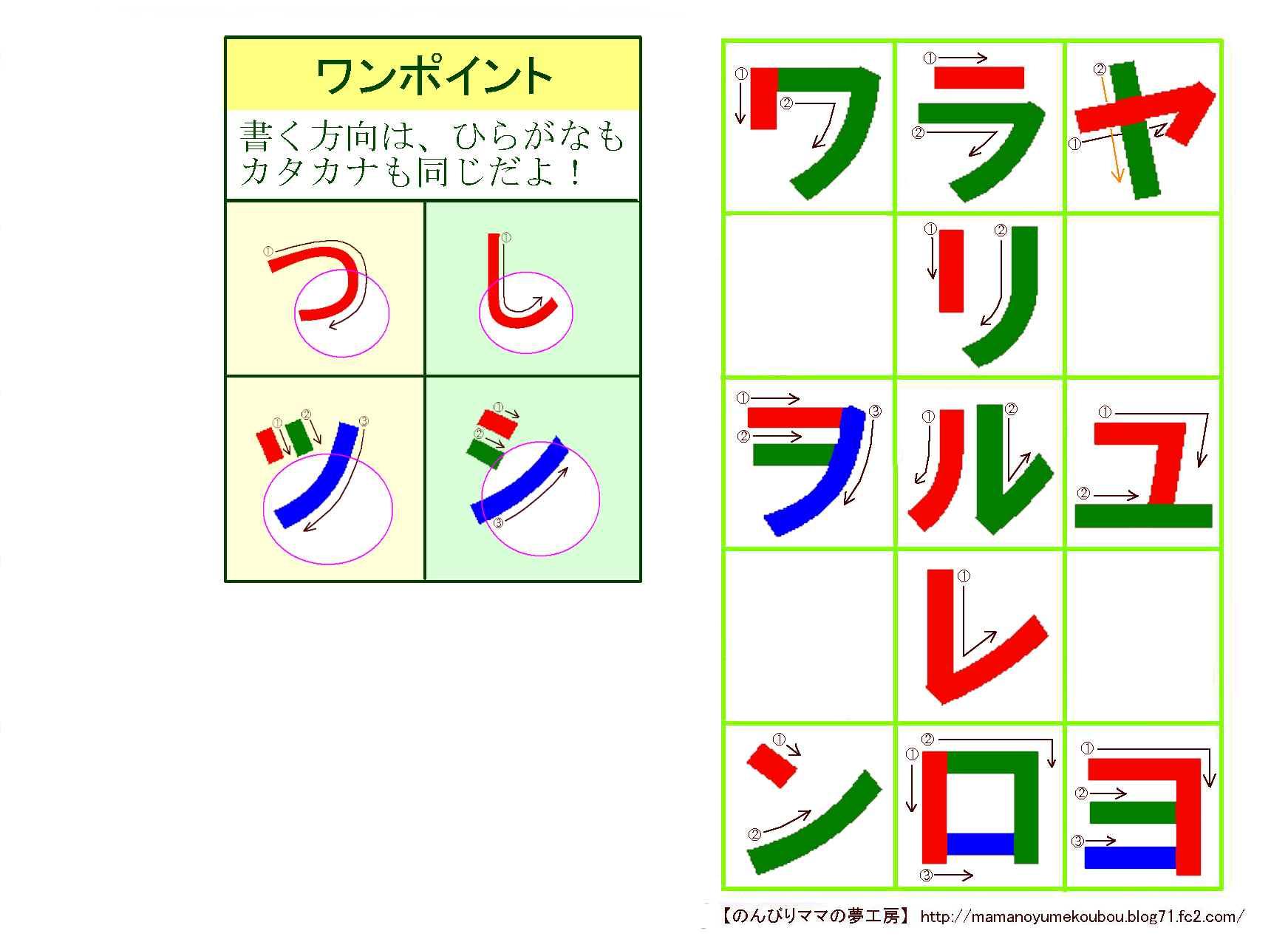 ひらがな ひらがな カタカナ 表 : Katakana Stroke Order Chart