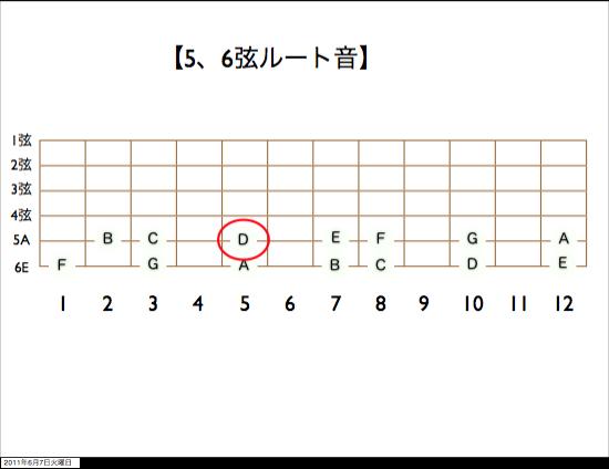 5、6弦ルート音(変換後)