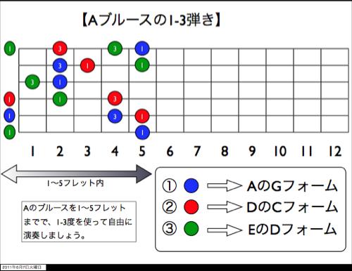Aブルース 1-3弾き(変換後)(変換後)