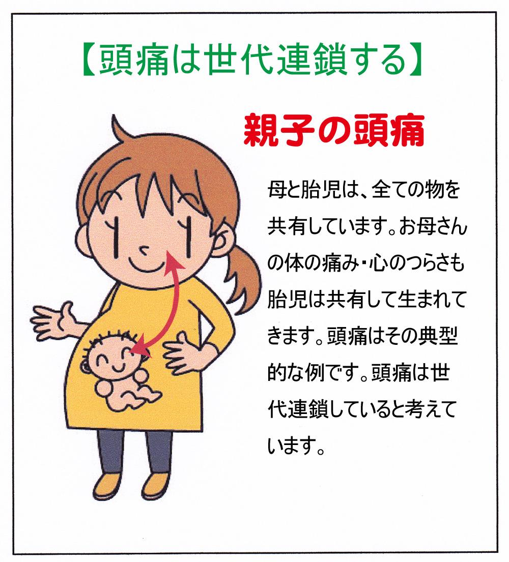 親子の頭痛解説